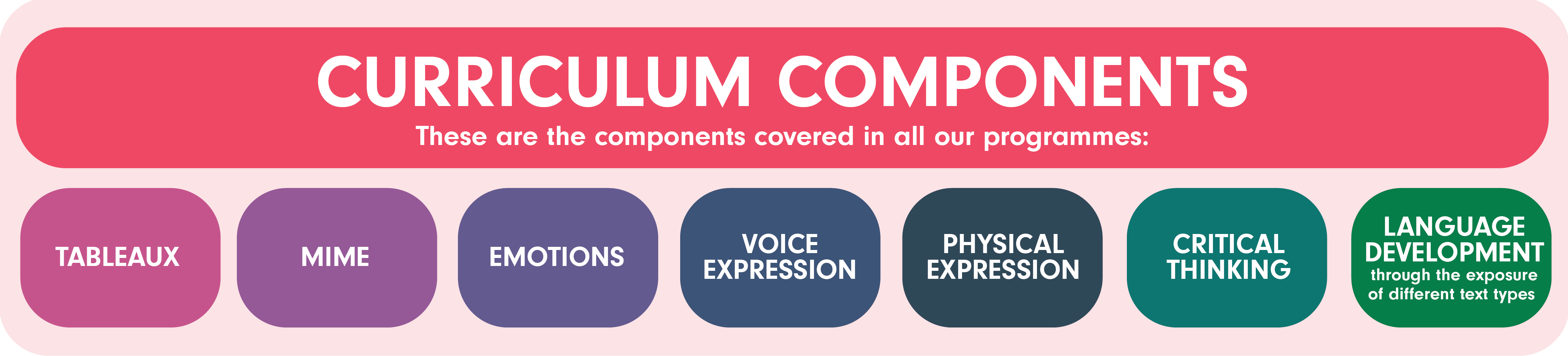 Curriculum Components 01
