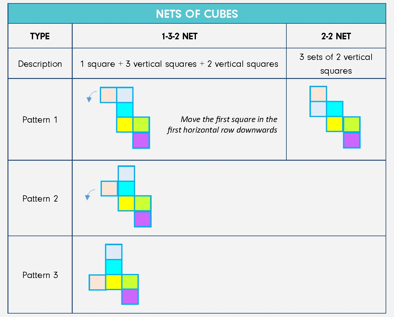 20 CUBESANDNETS Page 3
